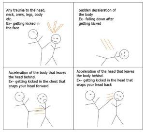 MMA-injuries